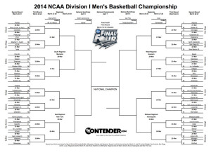 2014 NCAA MM bracket